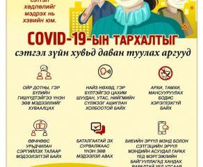 #КОРОНАВИРУСТ (COVID-19) ХАЛДВАРЫН ЦАР ТАХЛЫН ҮЕД СЭТГЭЛЗҮЙГЭЭ ХЯНАЖ, ДАРХЛААГАА ДЭМЖЭЭРЭЙ...☝️👨👩👧👦💪👋